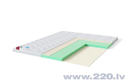 Наматрасник Sleepwell TOP HR Foam Plus 140 x 200