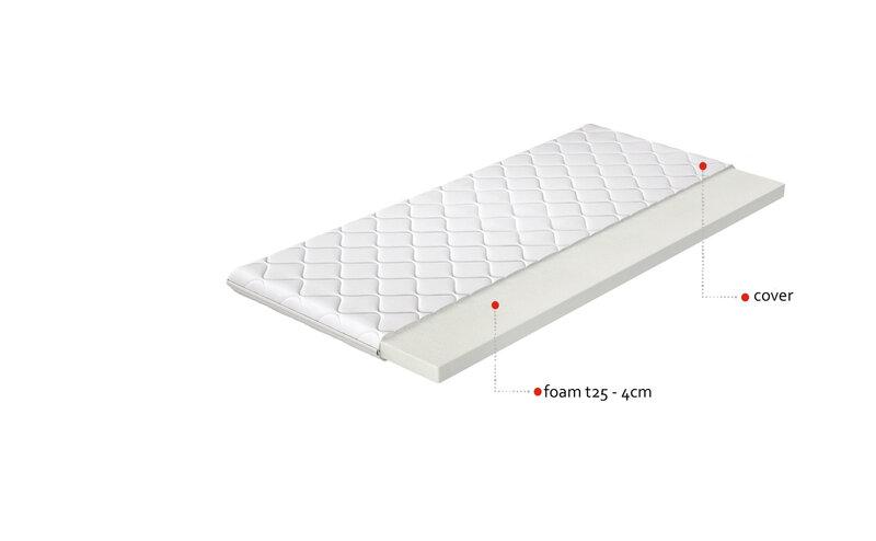 Наматрасник Topper T25, 200x200 см